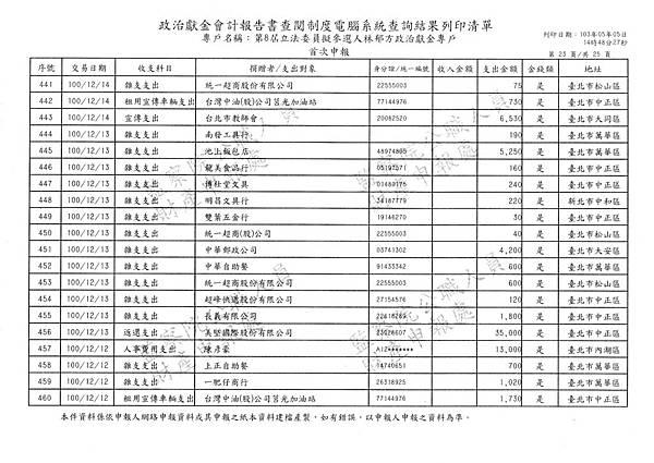 ./林郁方-100-12-11-101-01-07-支出 (23).tif