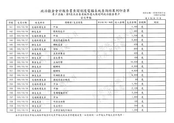 ./第八屆陳超明/1388_008.tif
