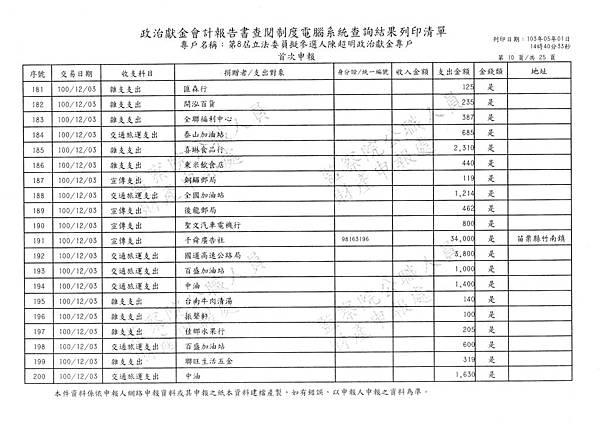 ./第八屆陳超明/1387_010.tif