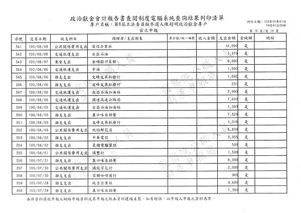 ./第八屆陳超明/1388_018.tif