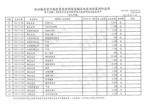 ./第八屆陳超明/1388_002.tif