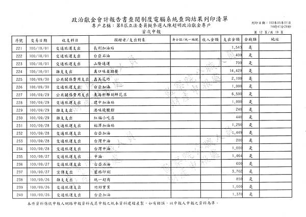 ./第八屆陳超明/1388_012.tif