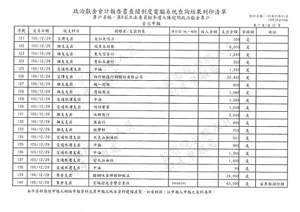 ./第八屆陳超明/1385_007.tif