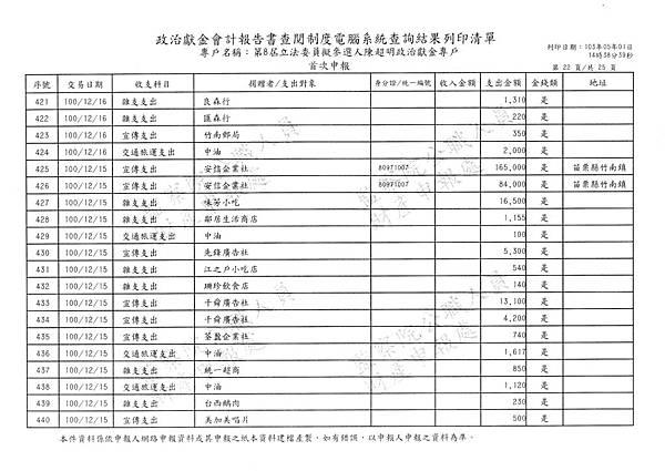 ./第八屆陳超明/1385_022.tif