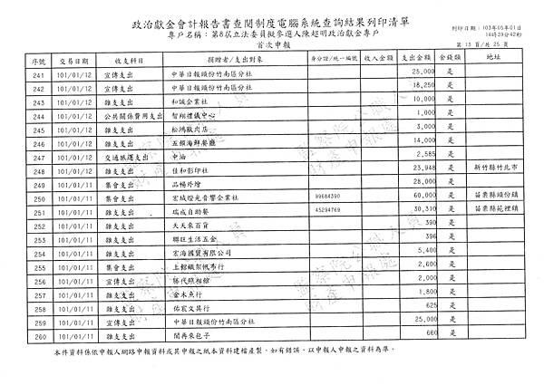./第八屆陳超明/1386_013.tif