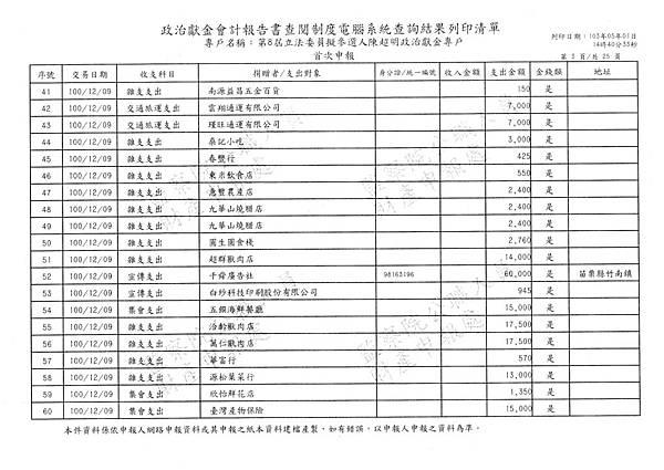 ./第八屆陳超明/1387_003.tif