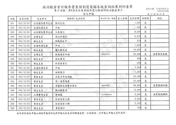 ./第八屆陳超明/1385_013.tif