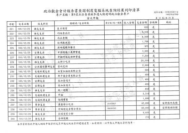 ./第八屆陳超明/1385_012.tif