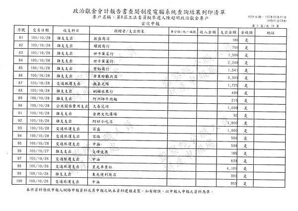 ./第八屆陳超明/1388_005.tif