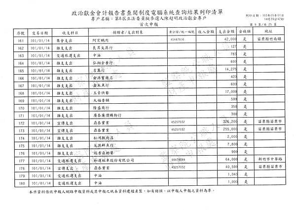 ./第八屆陳超明/1386_009.tif