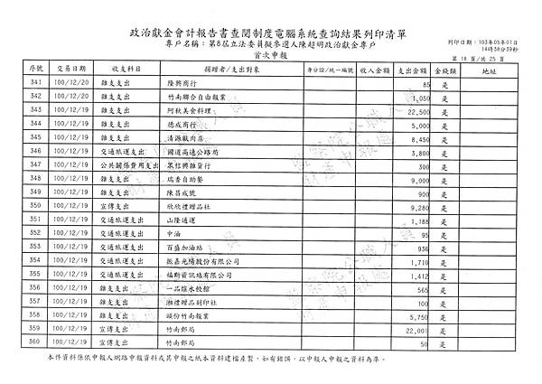 ./第八屆陳超明/1385_018.tif