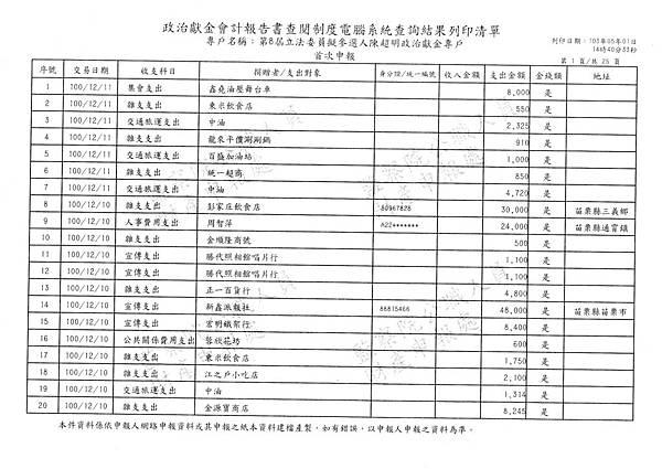 ./第八屆陳超明/1387_001.tif