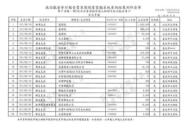 ./林郁方-101-01-07-101-06-18-支出 (1).tif