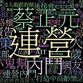 連勝文 2014/10 (1673則新聞)