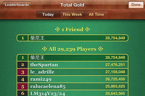 Total Gold Daily Top 1