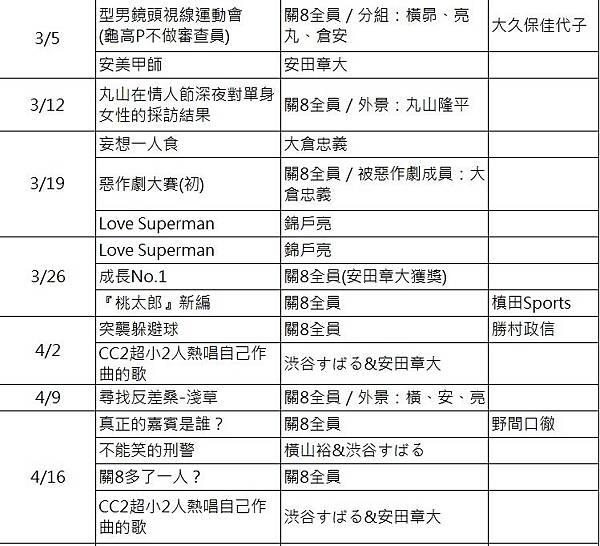 2016關8編年史