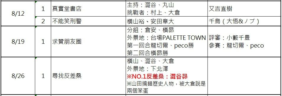 2017關8編年史8月