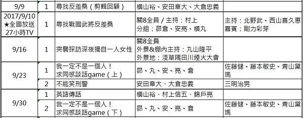 2017關8編年史9月