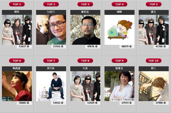 2010博客來十大暢銷作家.jpg
