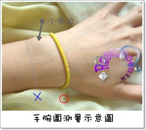 手腕圍測量示意圖.JPG
