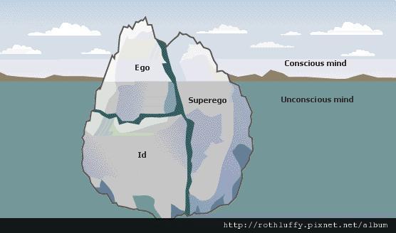 freud_iceberg_27481810_std.jpg