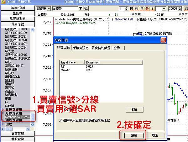 SAR信號