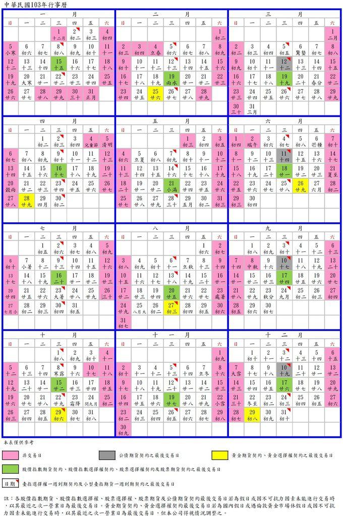 2014年期貨結算日行事曆+民國103年