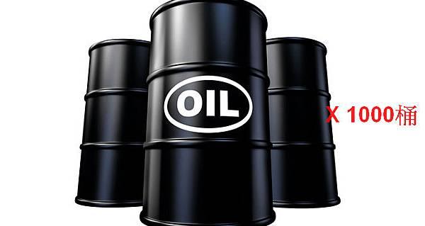 原油期貨3
