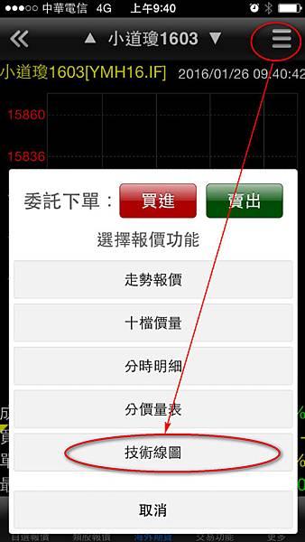 手機海外期貨19.jpg