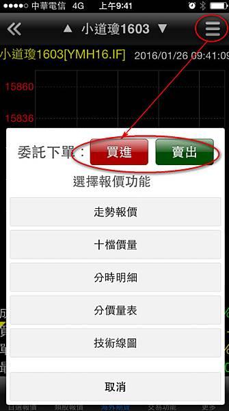 手機海外期貨21.jpg