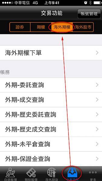 手機海外期貨23.jpg