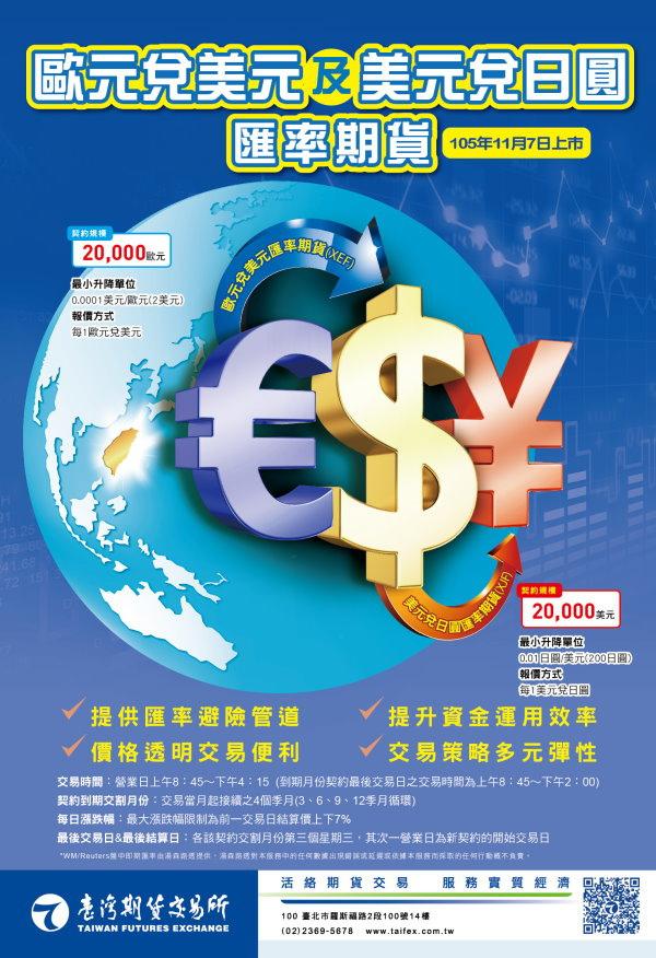 歐美日匯率期貨