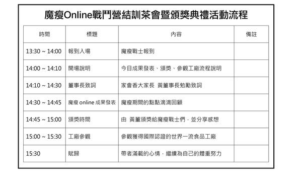 魔瘦Online頒獎流程.jpg