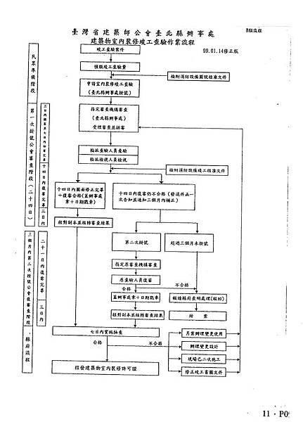 99年台北縣二階段室裝竣工查驗作業流程