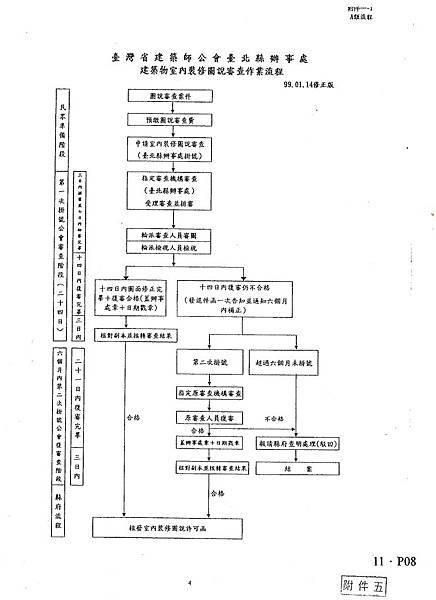 99年台北縣二階段室裝圖說審查作業流程