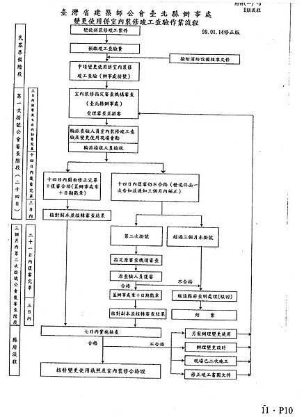 99年台北縣變使併室裝竣工查驗作業流程
