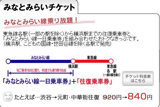 東橫一日券.JPG
