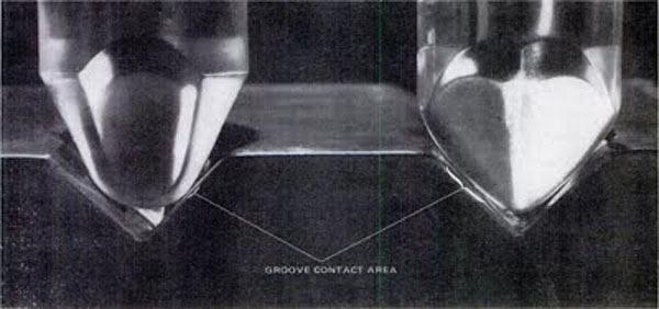 Elliptical and Shibata Stylus showing contact patch_L.jpg