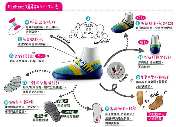 安心塑膠feebee,s襪鞋.jpg