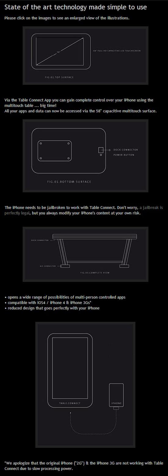 可多點觸控的58吋超大iPhone-2.jpg