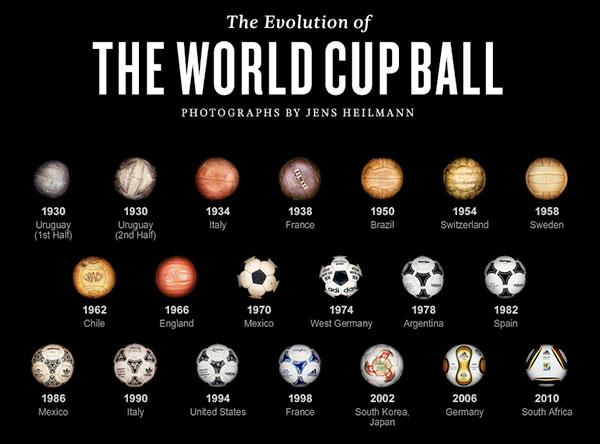 歷屆世界杯比賽用球-1.jpg