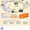 教學07-日本箱根周遊卷.jpg