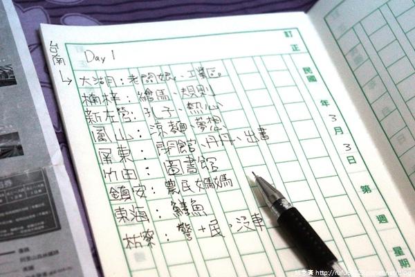「環島相信愛.鐵道大富翁」DAY1126