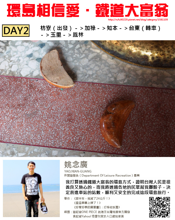 「環島相信愛.鐵道大富翁」DAY200