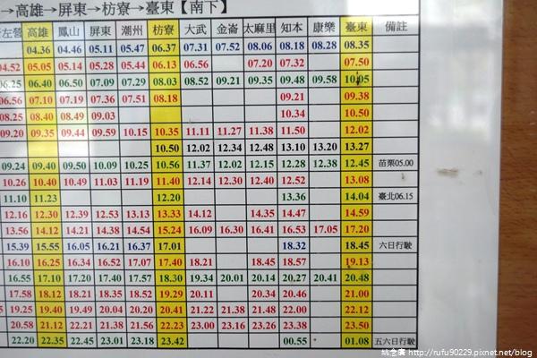 「環島相信愛.鐵道大富翁」DAY246