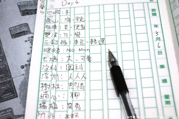 「環島相信愛.鐵道大富翁」DAY4172