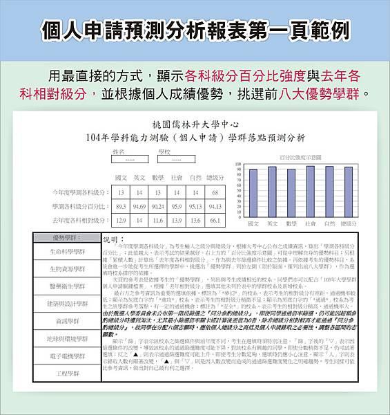 104個人申請分析報表_第1頁_104.2.1