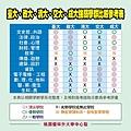 台政清交成_104.2.25