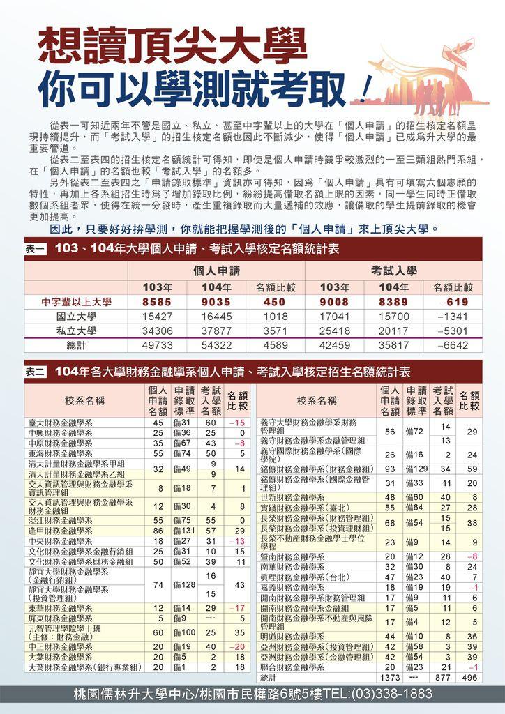 104_升S4_升學資訊_第1頁_104.8.31