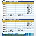 105_二升三_自然組課表